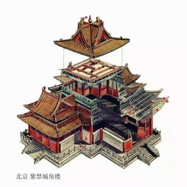 中国古建筑内部结构图